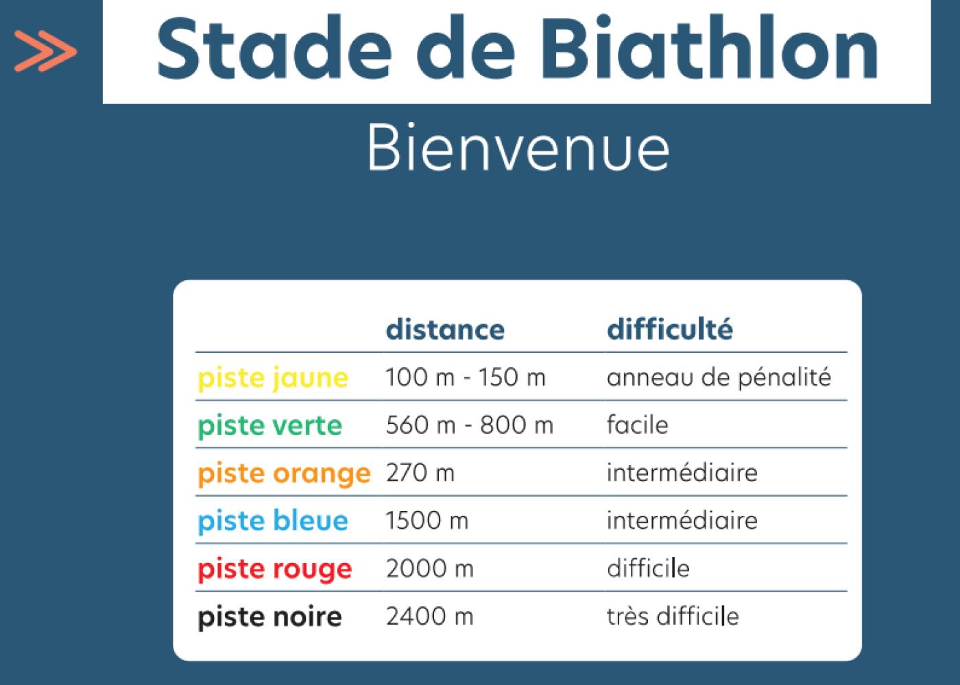 Les pistes ski roues du Stade de Biathlon